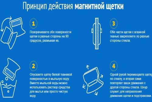 принцип действия магнитной щетки