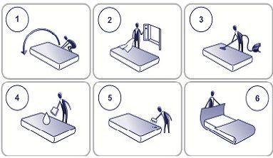 уход за постелью