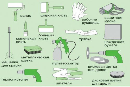 инструменты для подготовки стен