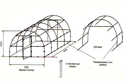 арочная теплица из пластиковых труб
