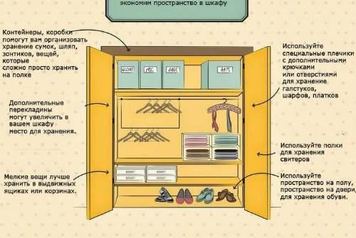 экономия пространства в шкафу