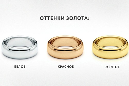 оттенки золота