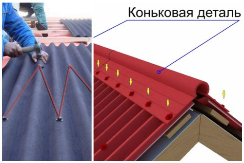 обновление крыши