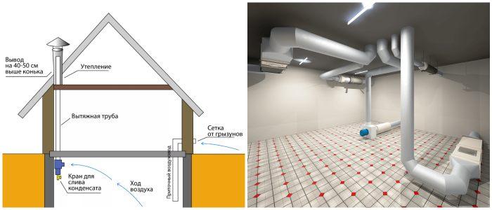 Пример вентиляции в подвале и погребе