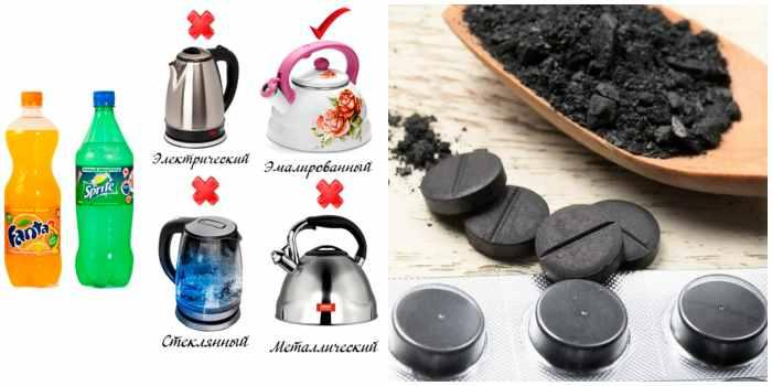Как очистить чайник кока колой и активированным углем